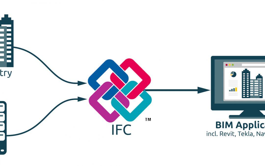 ¿Qué es el IFC?